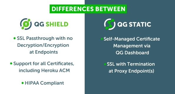 Differences between QuotaGuard Static and QuotaGuard Shield for Heroku Static IP's
